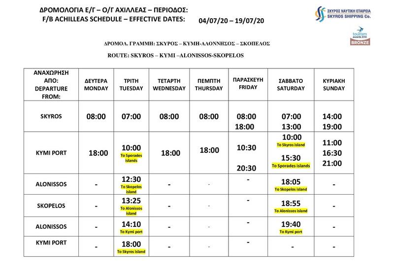 Τα δρομολόγια του Αχιλλέα για την περίοδο 4 7 έως 30 8 1, Αρχιπέλαγος, Ναυτιλιακή πύλη ενημέρωσης