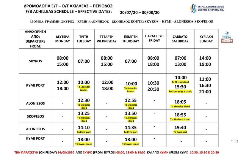 Τα δρομολόγια του Αχιλλέα για την περίοδο 4 7 έως 30 8 4, Αρχιπέλαγος, Ναυτιλιακή πύλη ενημέρωσης