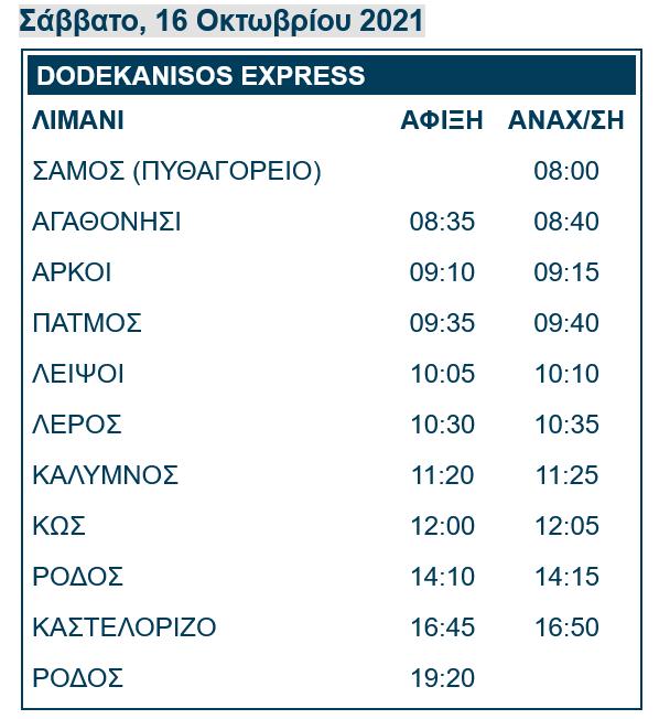 δρομολογίων Dodekanisos Express και Dodekanisos Pride την Παρασκευή 15.10.21 λόγω δυσμενών καιρικών συνθηκών 1, Αρχιπέλαγος, Ναυτιλιακή πύλη ενημέρωσης