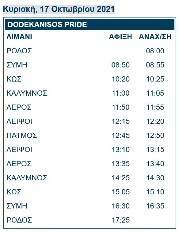 δρομολογίων Dodekanisos Express και Dodekanisos Pride την Παρασκευή 15.10.21 λόγω δυσμενών καιρικών συνθηκών 2, Αρχιπέλαγος, Ναυτιλιακή πύλη ενημέρωσης
